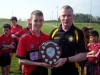 U14 Integrated Colleges Blitz
