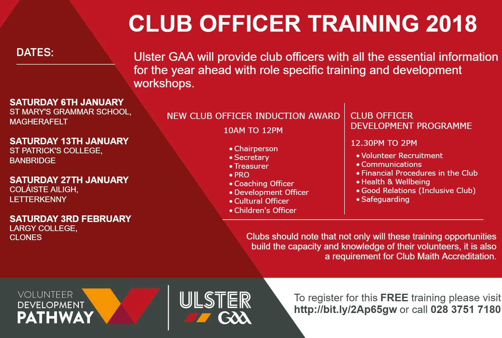 Ulster GAA Club Officer Training 2018