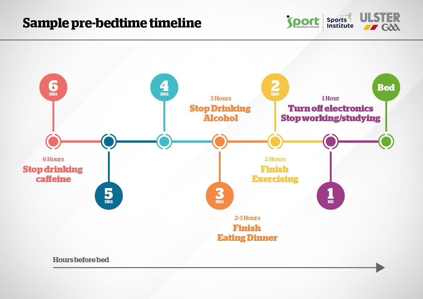 Sample Pre-Bedtime Routine