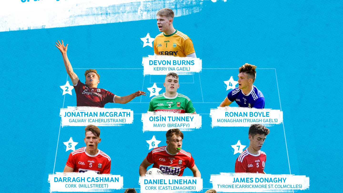 Two Ulster players on Electric Ireland Minor Team of the Year 2019