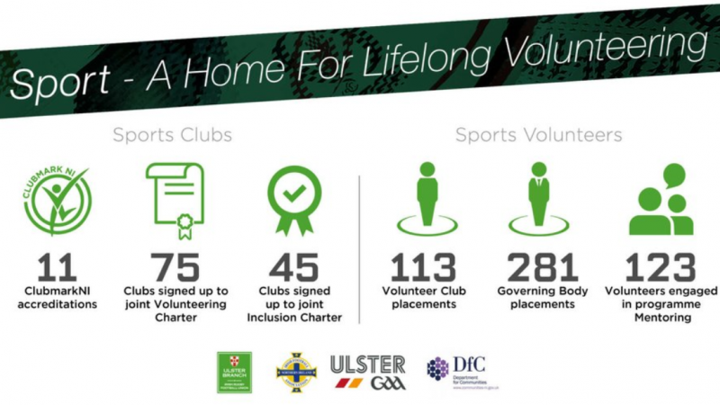 Ulster GAA, Ulster Rugby and Irish FA deliver successful Volunteer programme