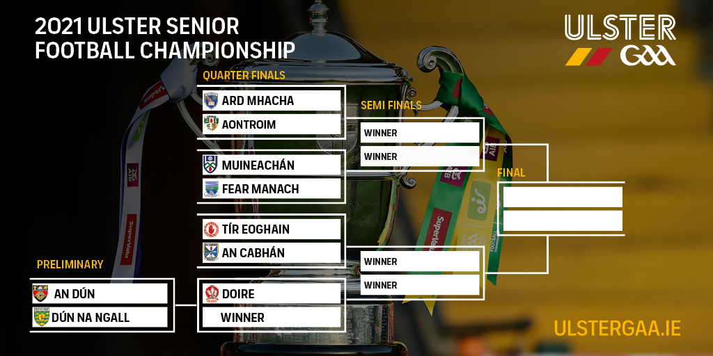 Exciting ties in 2021 Ulster Senior Football Championship