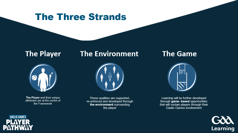 The Three Strands